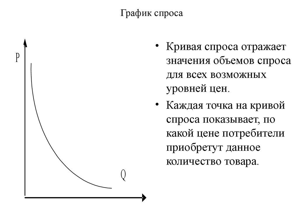 Графика — википедия переиздание // wiki 2