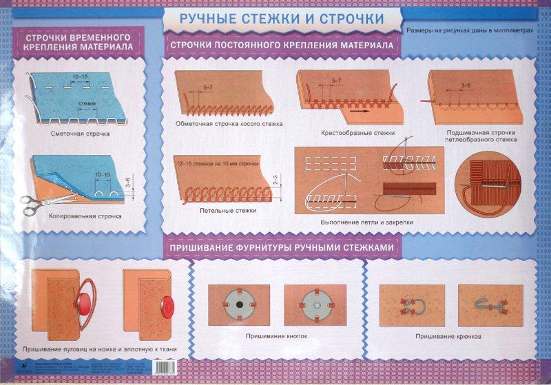 Виды швов на швейной машине и их применение