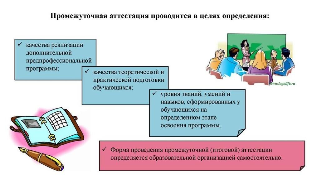 Что такое промежуточная аттестация: формы и виды, особенности в школе
