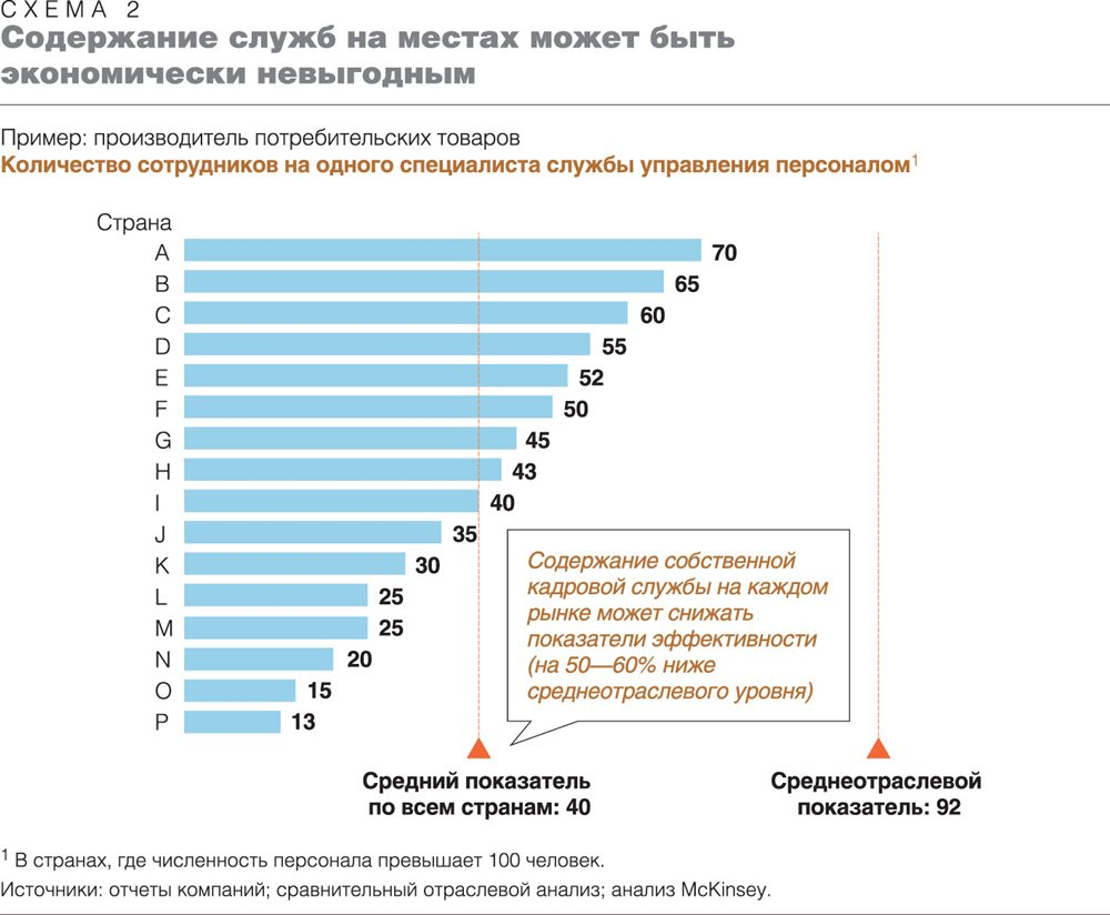 Оптимизация — что это такое  | ktonanovenkogo.ru