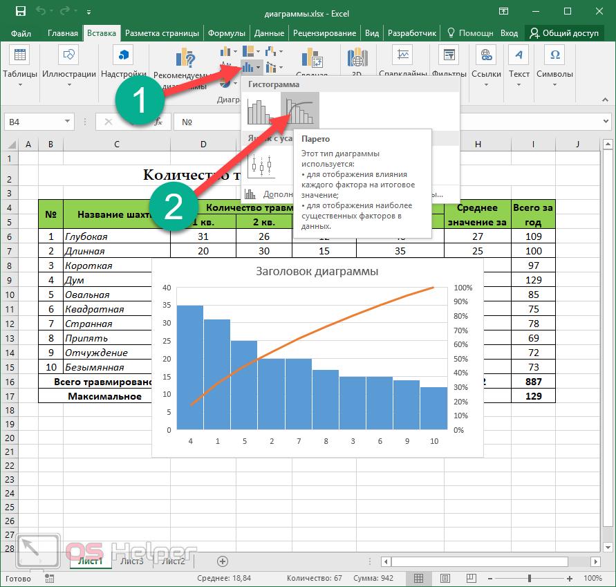 Как построить диаграмму по таблице в excel: пошаговая инструкция