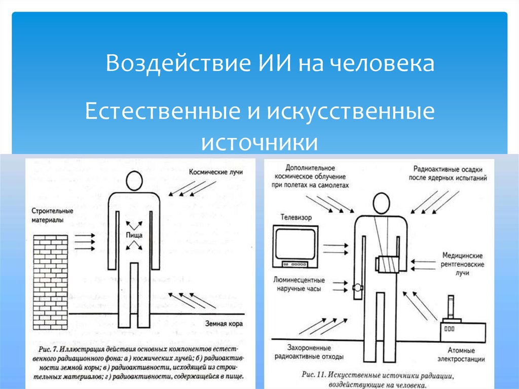 """Радиоактивность вокруг нас: естественная и искусственная радиоактивность -  фбуз """"центр гигиены и эпидемиологии в красноярском крае"""""""
