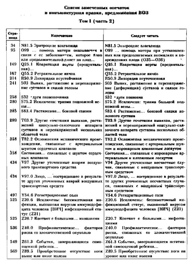 Московский кредитный банк: рейтинг, справка, адреса головного офиса и официального сайта, телефоны, горячая линия | банки.ру
