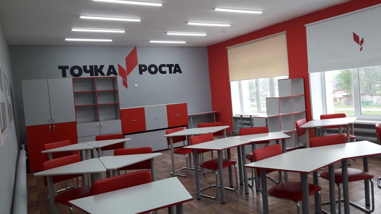 Открытие центра точка роста в школе