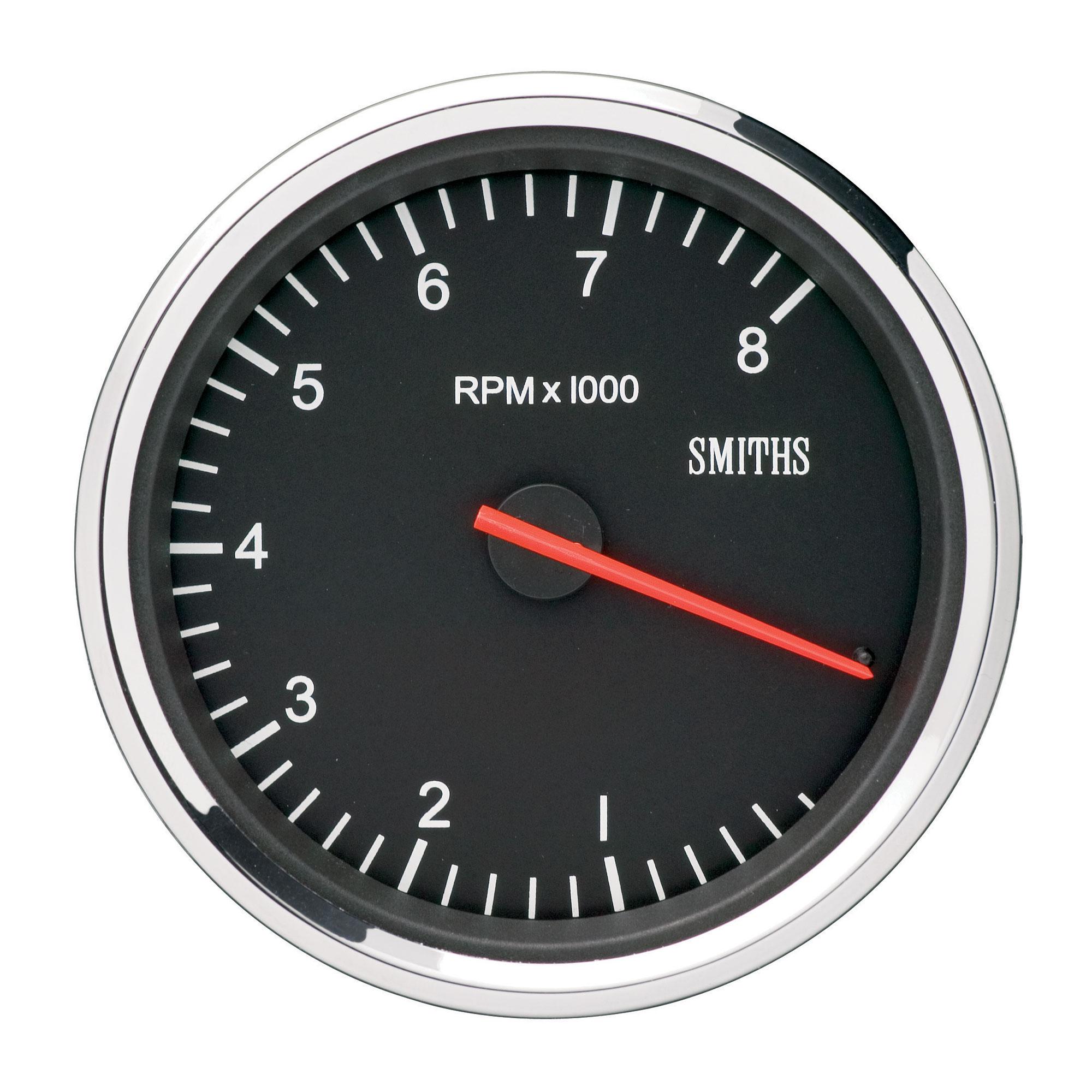 Что означает rpm? -определения rpm | аббревиатура finder