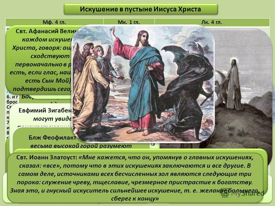 Искушение: значение слова, что это такое в православии, как не поддаться искушению