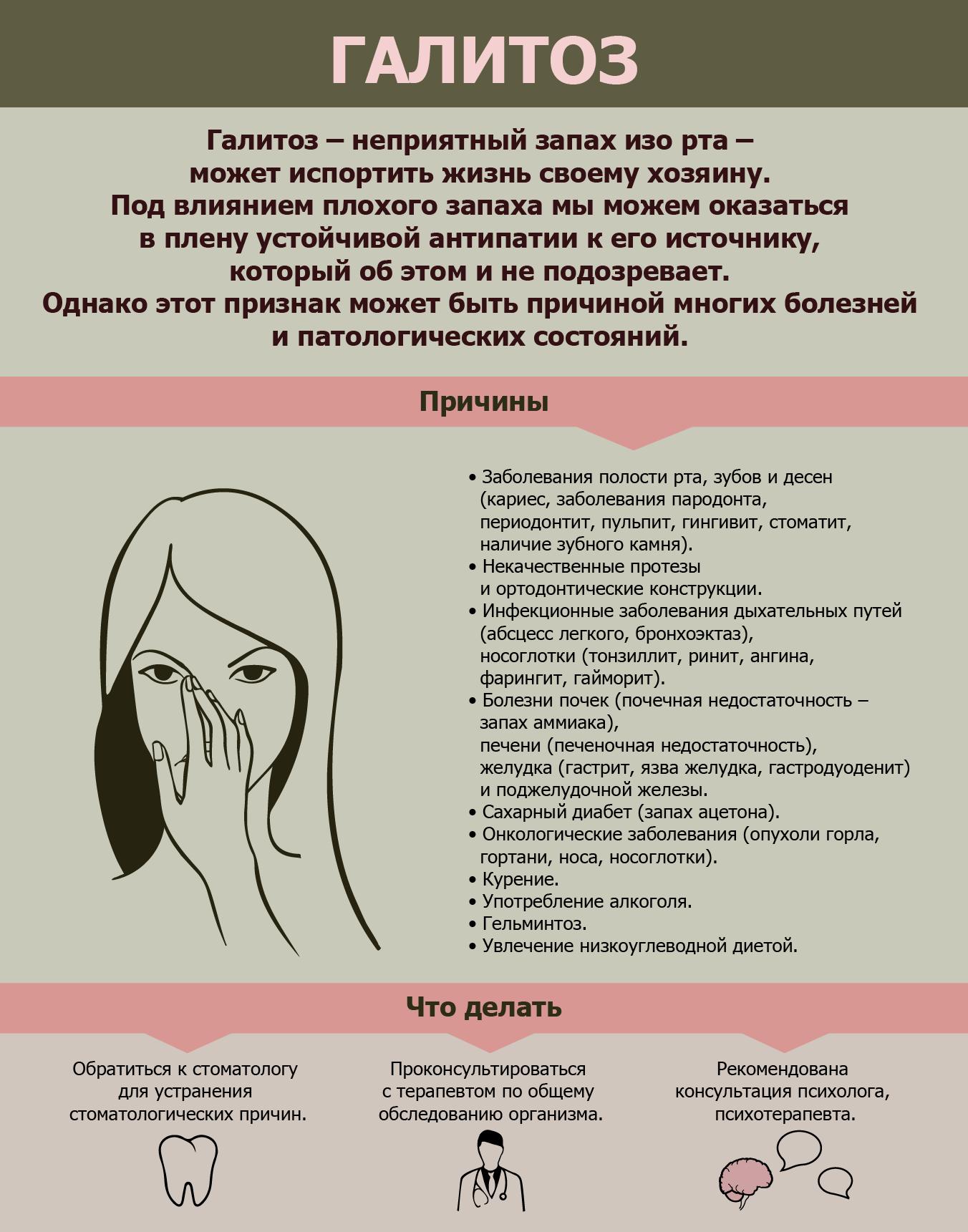 Что вызывает халитоз (галитоз): средства, лекарства, лечение в домашних условиях | spacream.ru