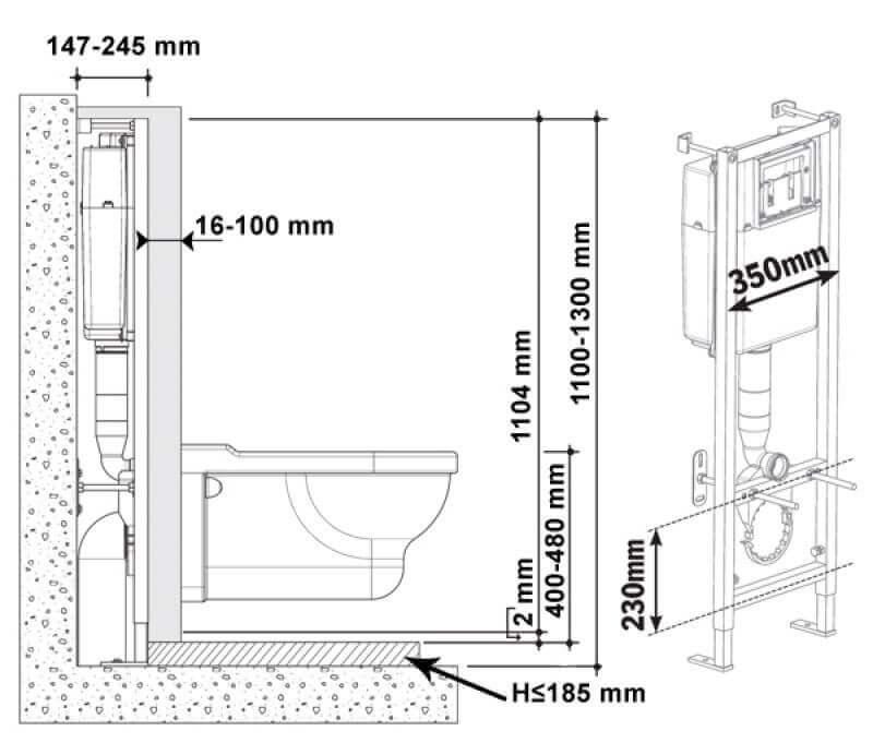 Как выбрать инсталляцию для подвесного унитаза: обзор лучших вариантов
