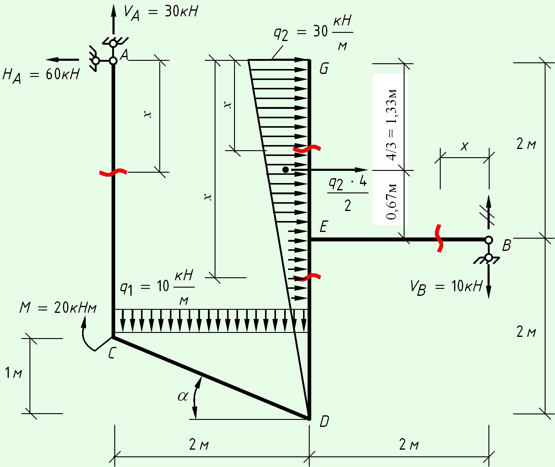 Перемещения при изгибе - лекции и примеры решения задач технической механики