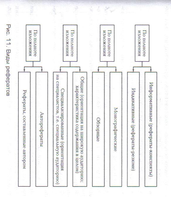 Тезисный план: как правильно оформлять, какие приемы использовать, и что в нём писать