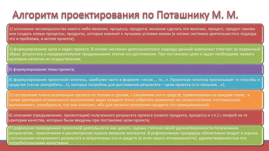 Что такое проект? что такое метод проектов?   контент-платформа pandia.ru