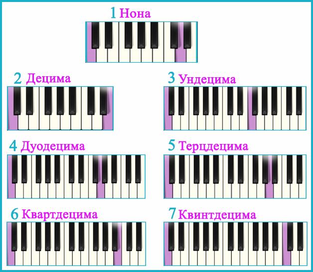 Что такое музыкальная фраза и как ее построить? : labuda.blog что такое музыкальная фраза и как ее построить? — «лабуда» информационно-развлекательный интернет журнал