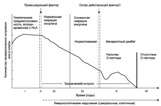 Стридор: причины и развитие, симптомы, диагностика, лечение, чем опасен