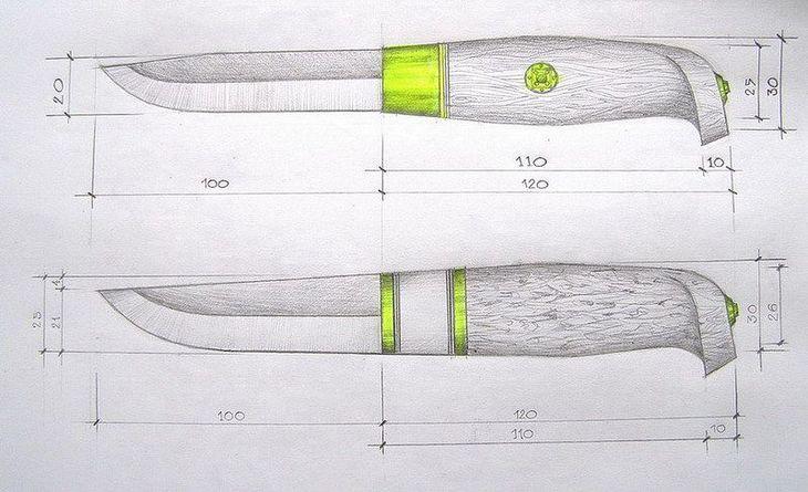 Финка нквд: история ножа, чертежи и размеры, фото оригинала и цена в магазине