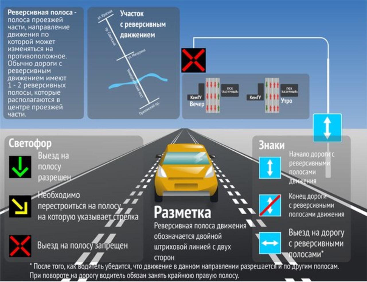 Реверсивное движение что это, как двигаться на дорогах с реверсом