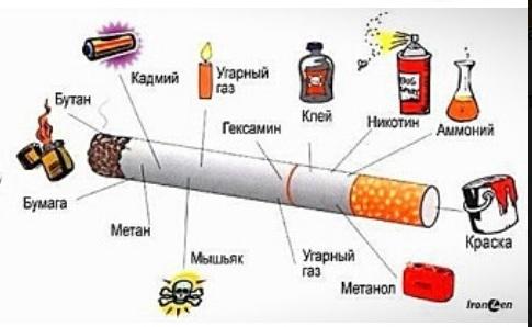 Что означает со в сигаретах?