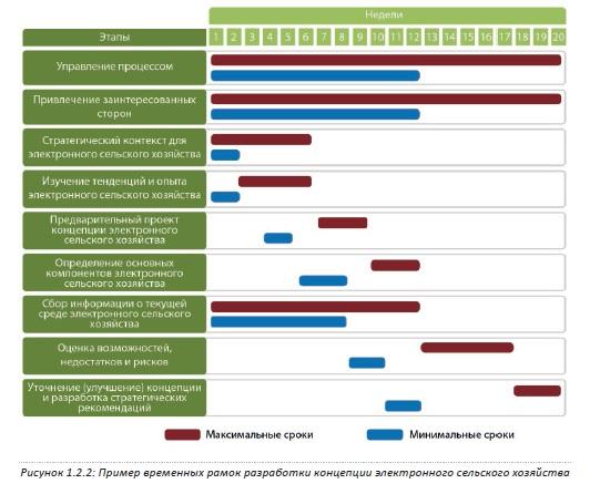 Электронные коммуникации и их роль в управлении предприятием