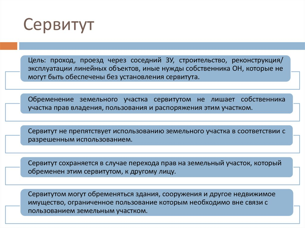 Наглядные примеры использования разных видов сервитута