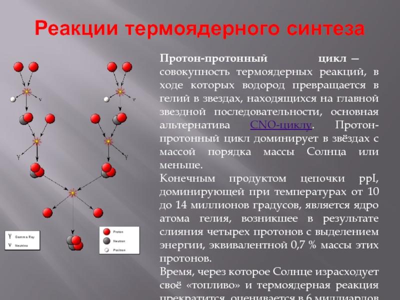 Протон-м - proton-m - qwe.wiki