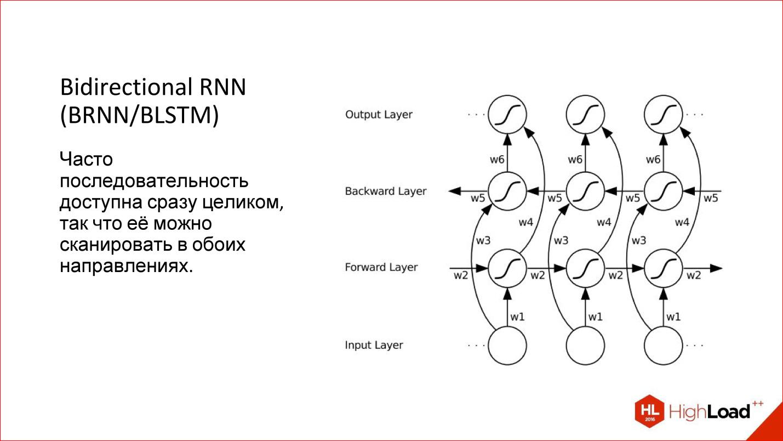 Как работает нейронная сеть: обучение, функции активации и потери
