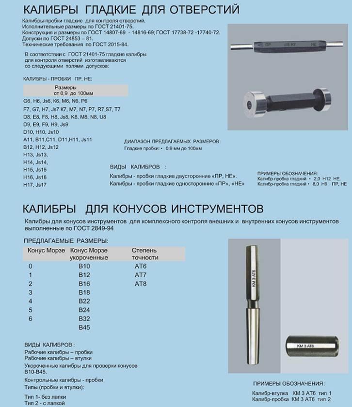 Калибры оружия, патронов и типы пуль
