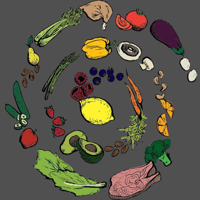 Диета палео — уникальная программа питания