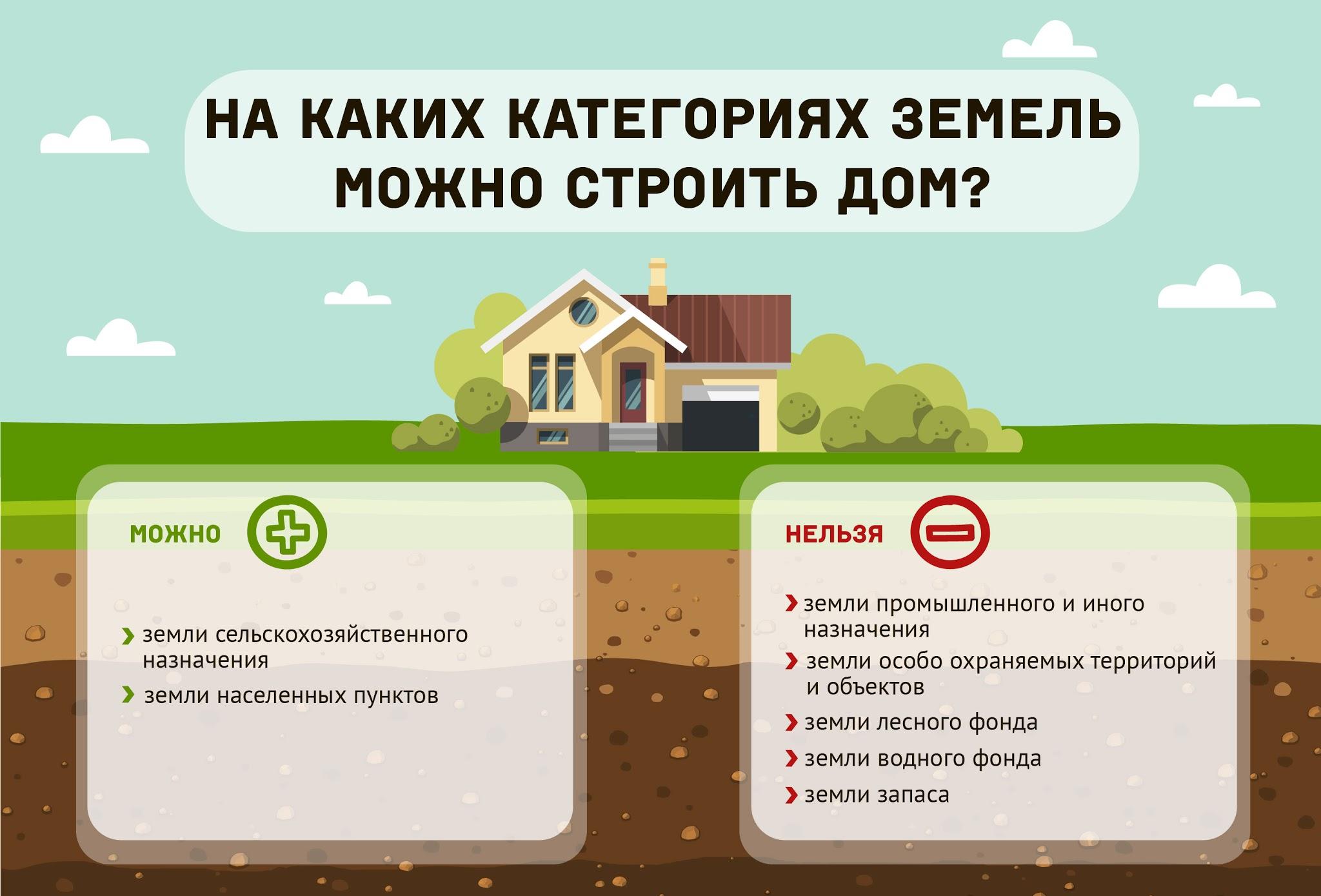 Что такое снт и днп земля, а также днт: подробно об участках населенных пунктов, сельхозназначения и ведения дачного хозяйства