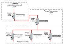 Селективность автоматических выключателей: таблица, расчёт, карта и основные особенности