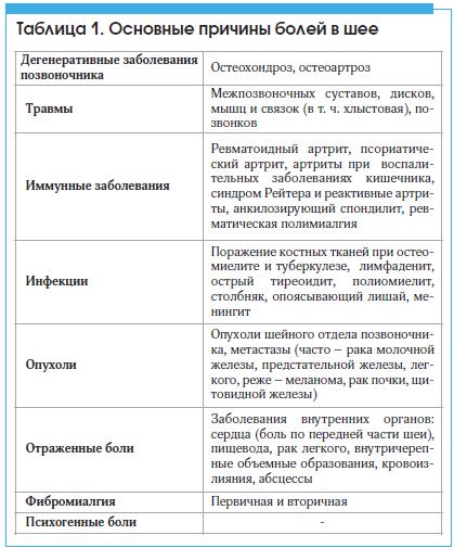 Селективные ингибиторы обратного захвата серотонина, список сиозс препаратов | kvd9spb.ru