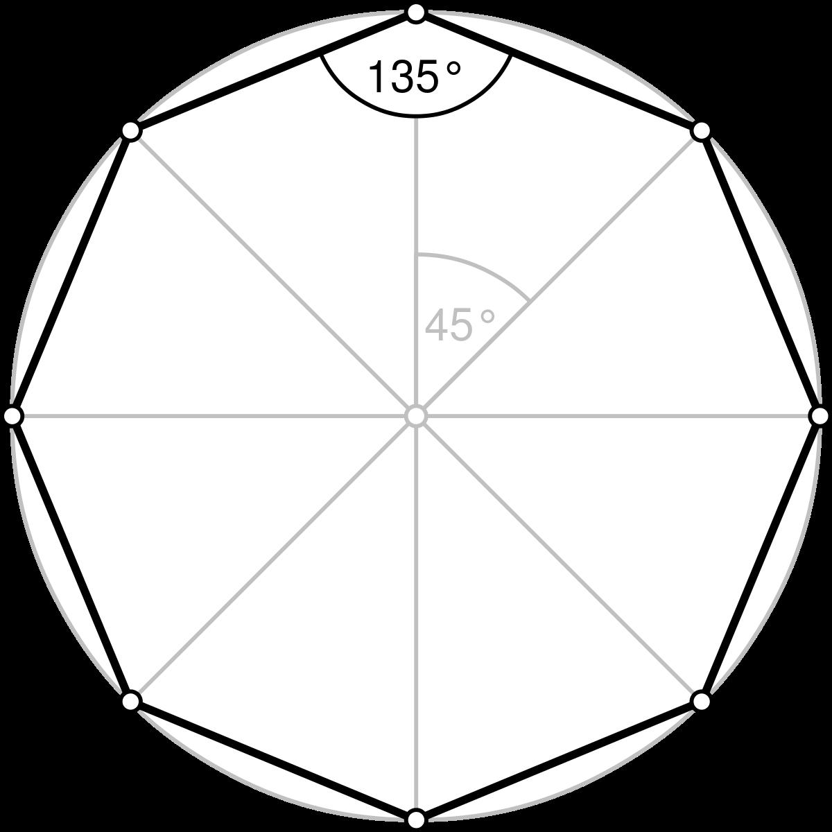 Опорный конспект 4. правильные многоугольники - учительpro