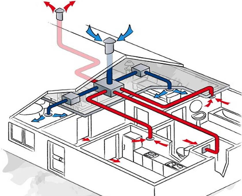 Рекуперация: что это такое простыми словами? рекуперация тепла и отходов, воды и растворителей, другие варианты