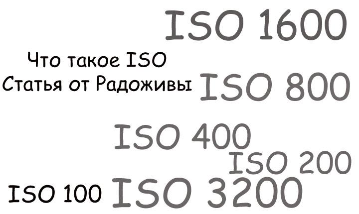 Что значит iso в фотоаппарате и как его настроить?