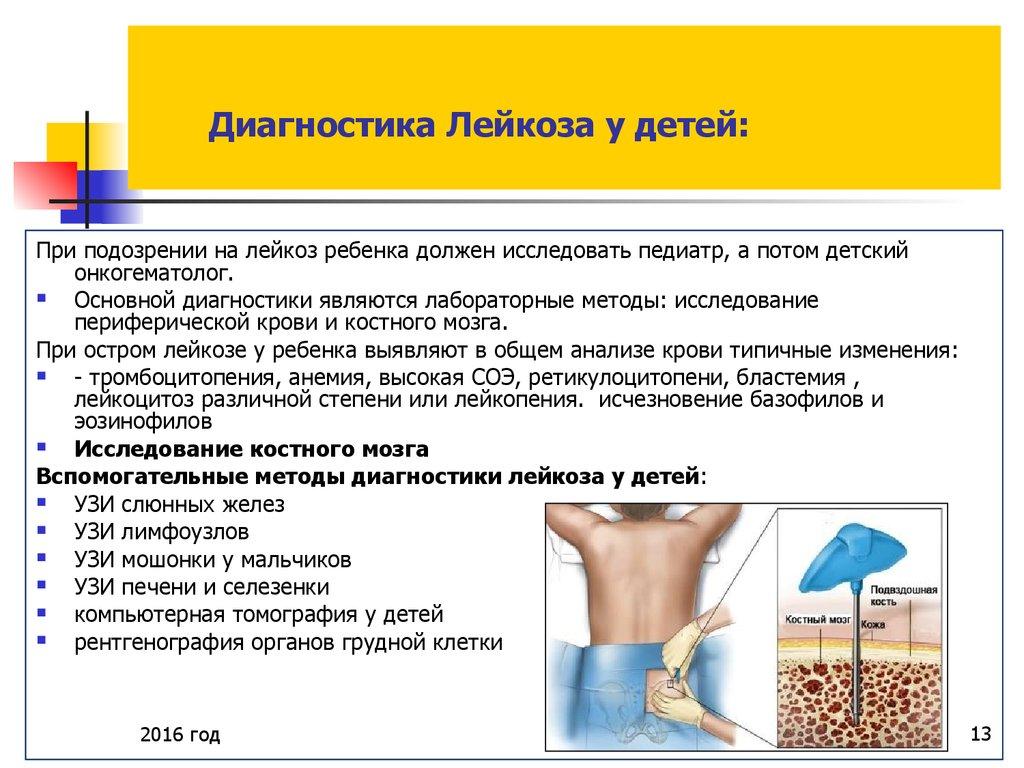 Лейкоз - симптомы, лечение, причины, что такое лейкоз крови