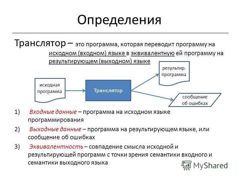 Переводчик с английского на русский