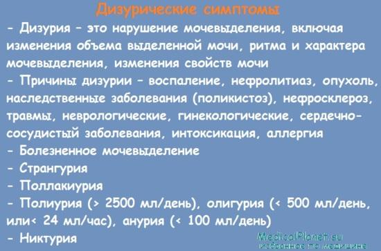 Дизурические расстройства (дизурия)