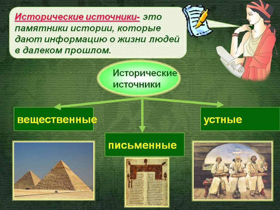 Глава3 объект источниковедения: исторический источник– система видов исторических источников– эмпирическая реальность исторического мира. источниковедение
