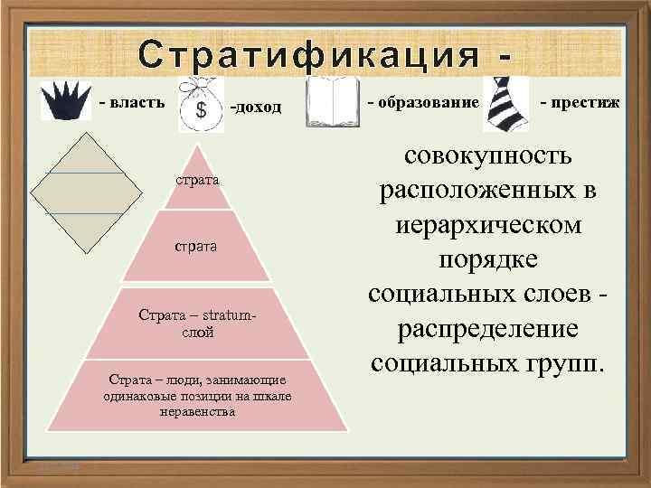 Определение социальная стратификация
