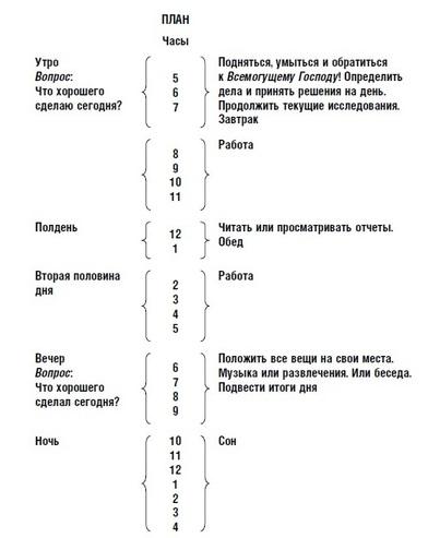 Режим (значения) — википедия. что такое режим (значения)