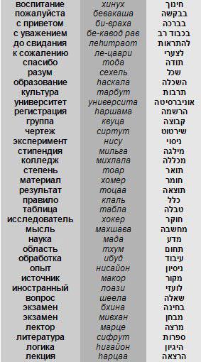 Иврит язык