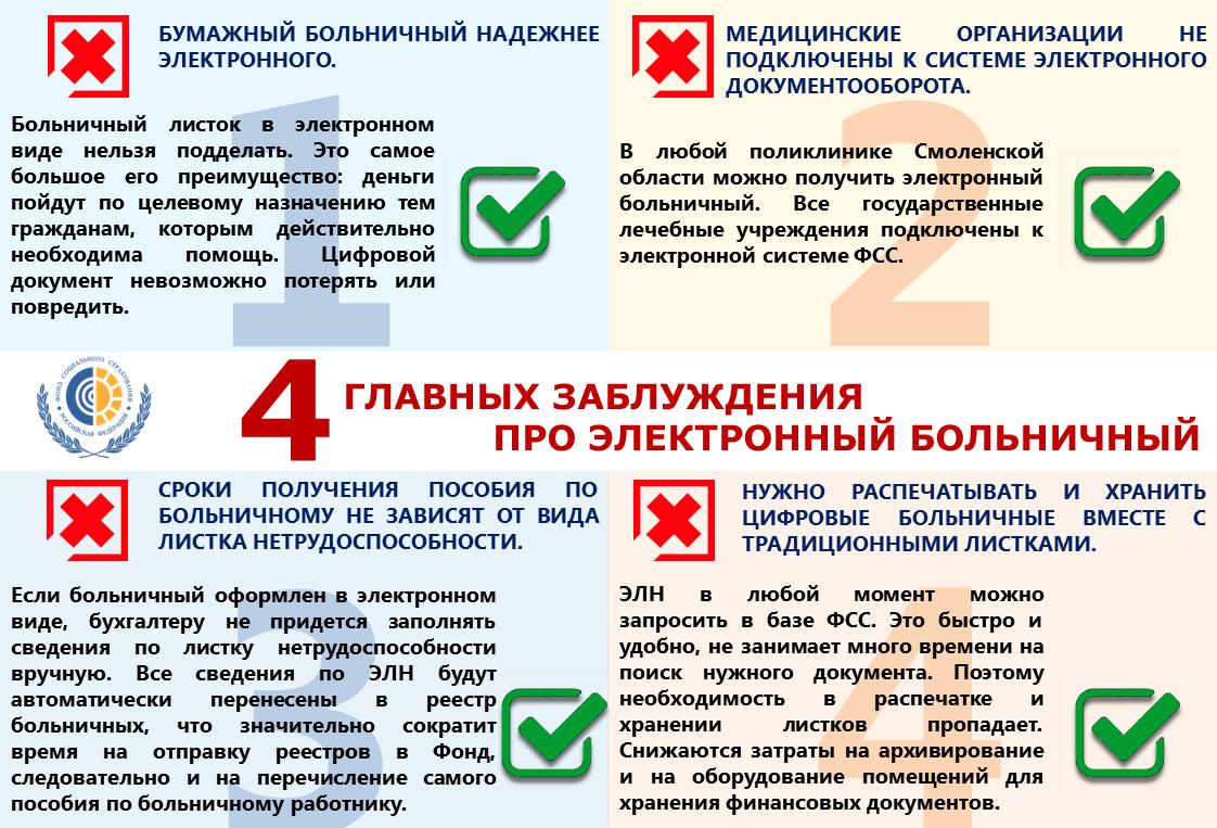 Электронный больничный лист - как получить - nalog-nalog.ru
