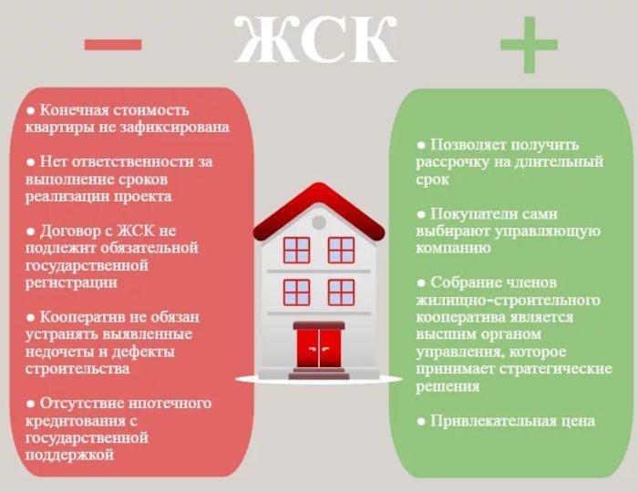 Порядок приватизации муниципального жилья в собственность