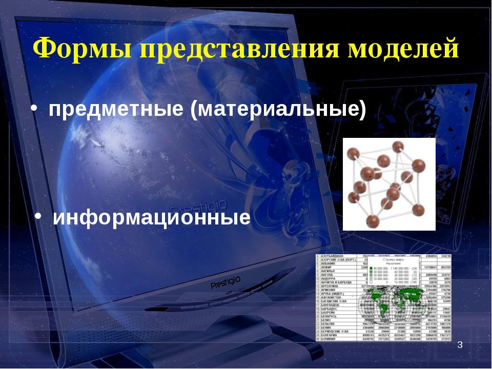 Информационная модель: примеры и понятие :: businessman.ru
