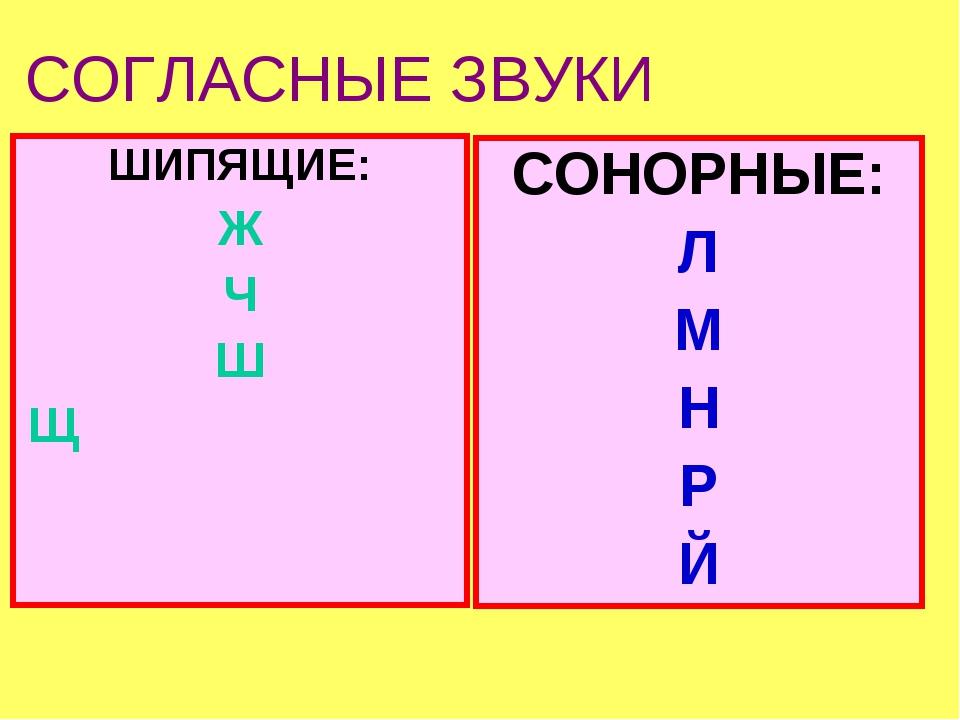 Что значит сонорный звук. сонорные согласные в русском языке