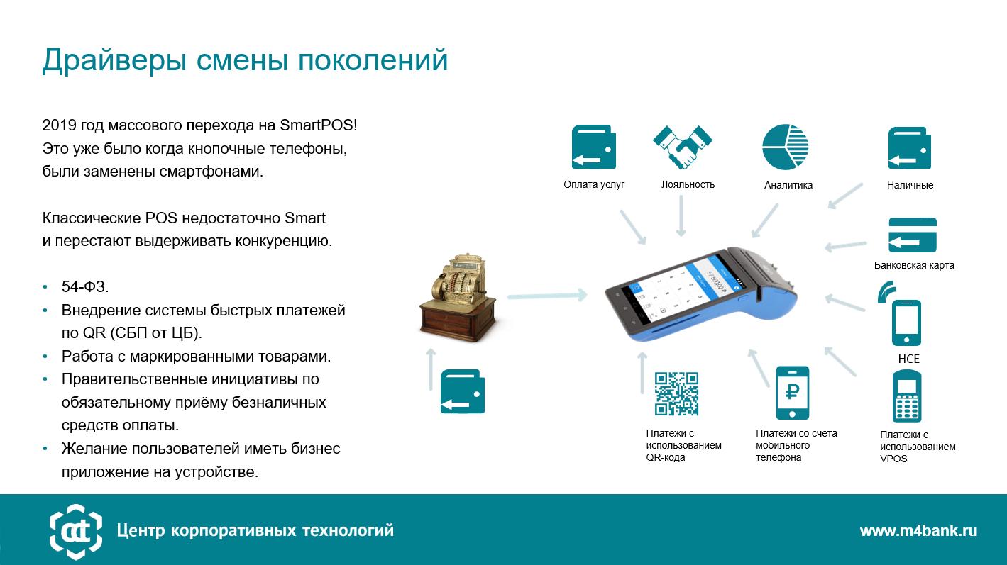 Банки-участники системы быстрых платежей