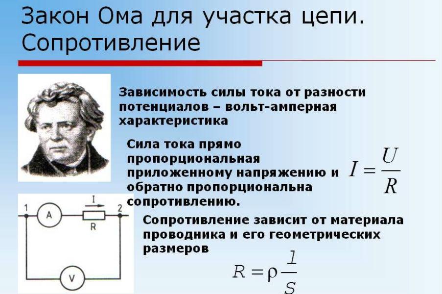 Сила тока: определение, формулы