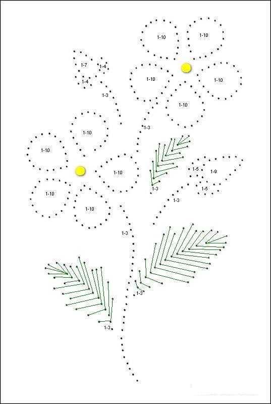 Изонить (нитяная графика): схемы с цифрами для начинающих и детей, картинки, вышивка на картоне нитками