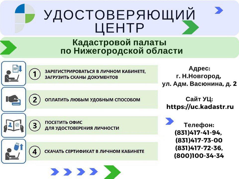 Положение об уфк по республике татарстан