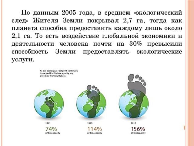 Экологический след — что это и как его рассчитать