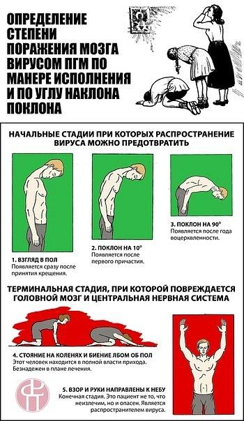 Металлоискатели в россии / только белая техника!