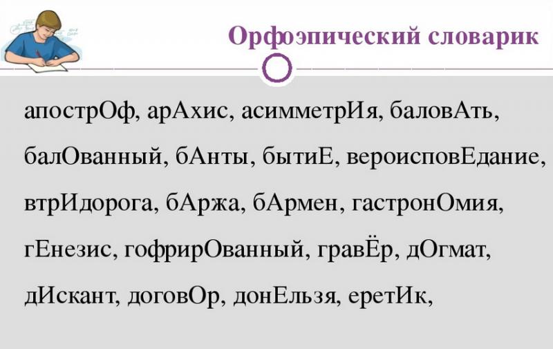 Ударение — википедия
